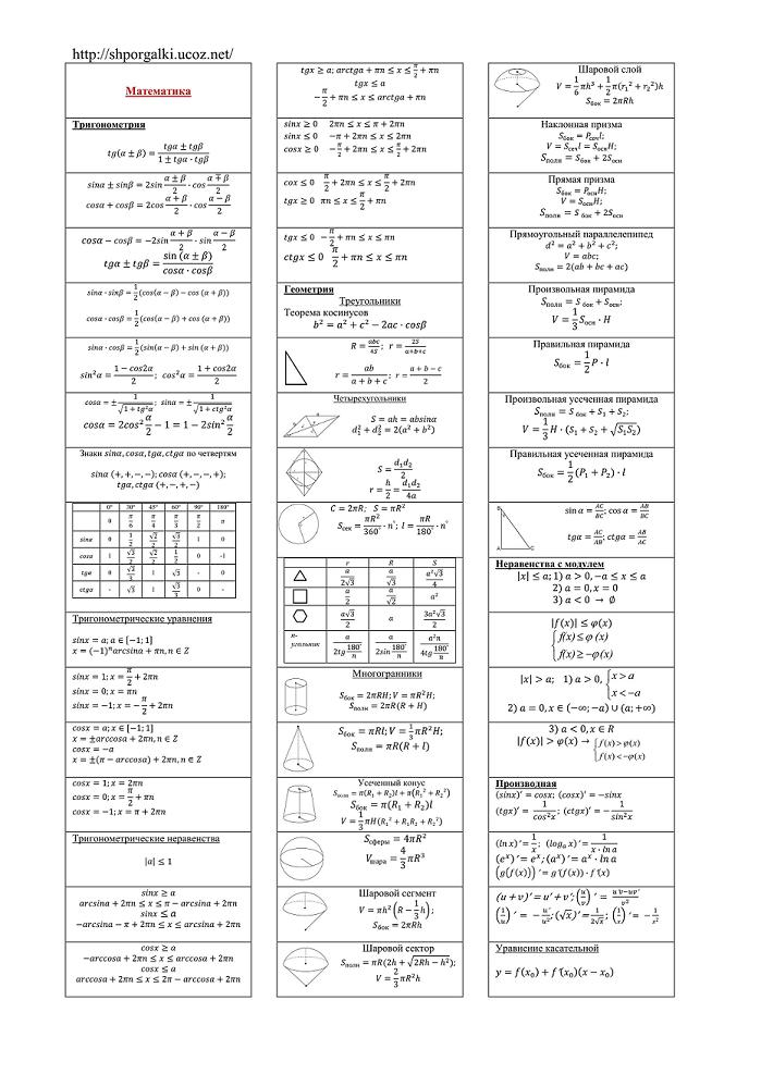 Гдз промежуточный экзамен 8 класс математика